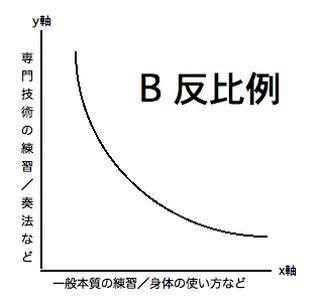 %E5%8F%8D%E6%AF%94%E4%BE%8B.jpg