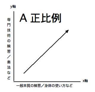 %E6%AD%A3%E6%AF%94%E4%BE%8B.jpg