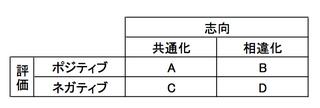 soi_kyotsu.jpg