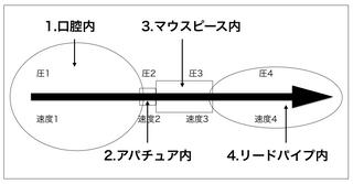 003_speedvspressure.jpg