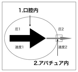006_speedvspressure.jpg