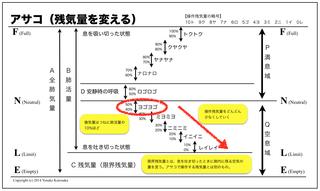 asako_kusokuiki.jpg