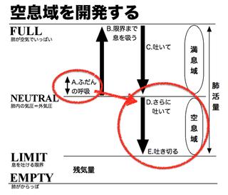 kusokuiki_kaihatsu.jpg