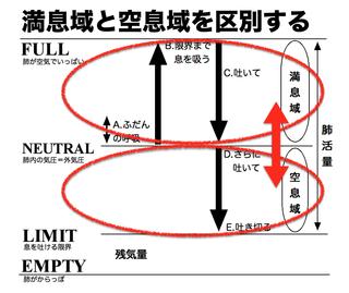 man_kuu_kubetsu.jpg